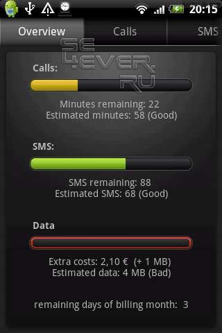 DroidStats - подсчет количества звонков, смс и трафика.