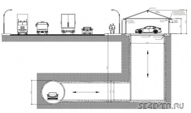 Вот это прорыв! Компания Маска предлагает делать въезд в подземные тоннели из гаража владельца авто